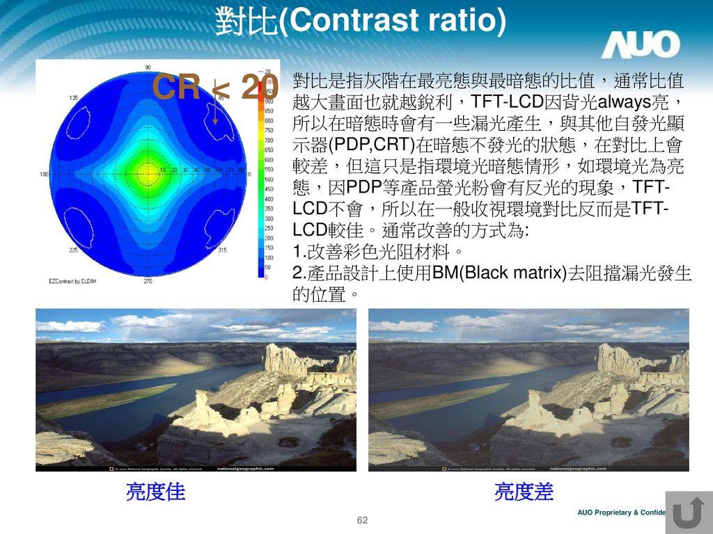 CR < 20 對比(Contrast ratio) 亮度佳 亮度差