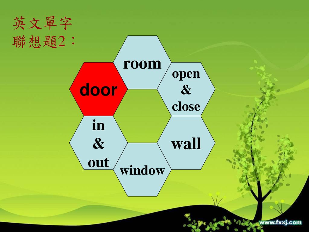 英文單字 聯想題2: room door open & close in & out wall window