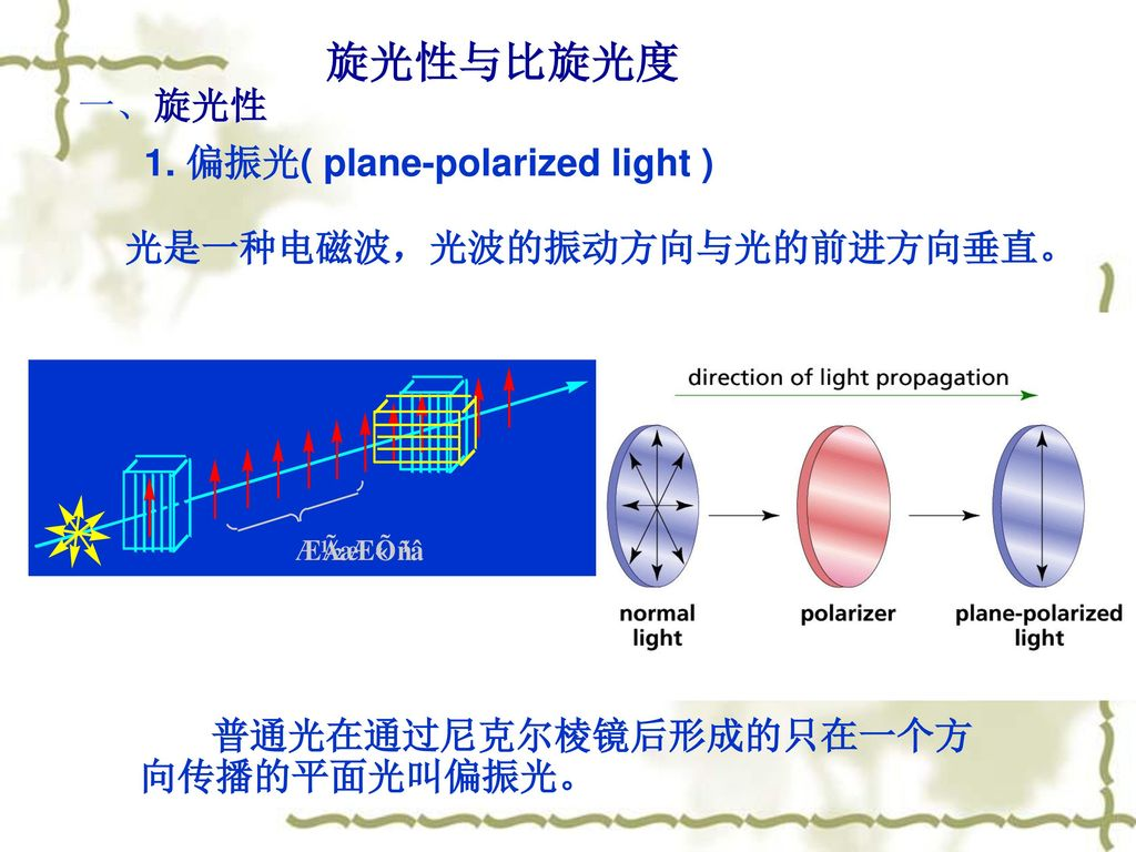 立 体 化 学 学习要求 学习内容: 概述 手性和对映体 旋光性和比旋光度 含一个手性碳原子化合物的对映异构