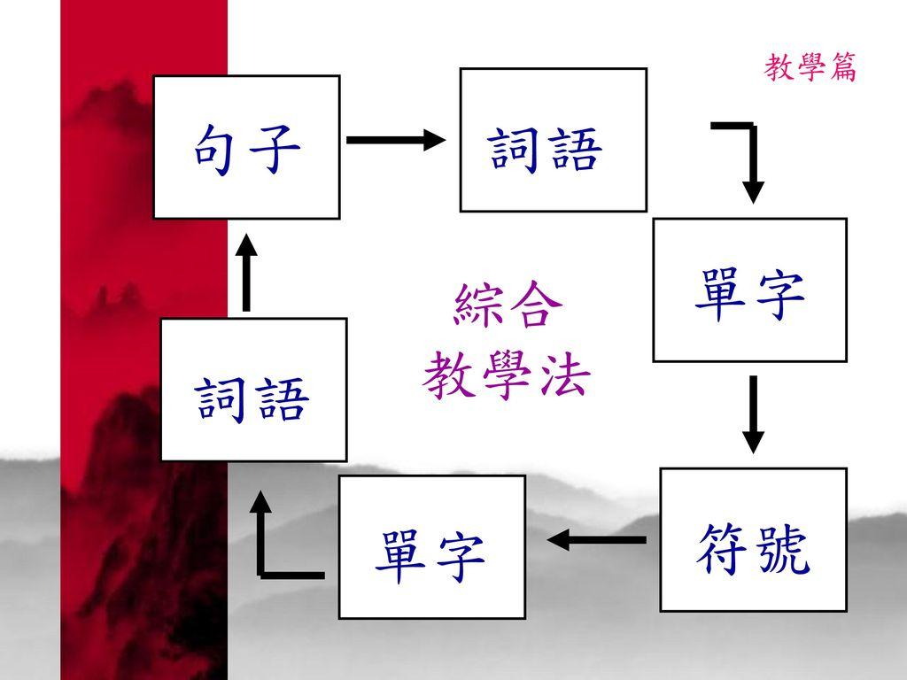 教學篇 句子 詞語 單字 綜合 教學法 詞語 符號 單字