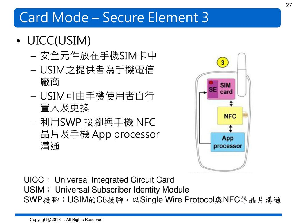Card Mode – Secure Element 3