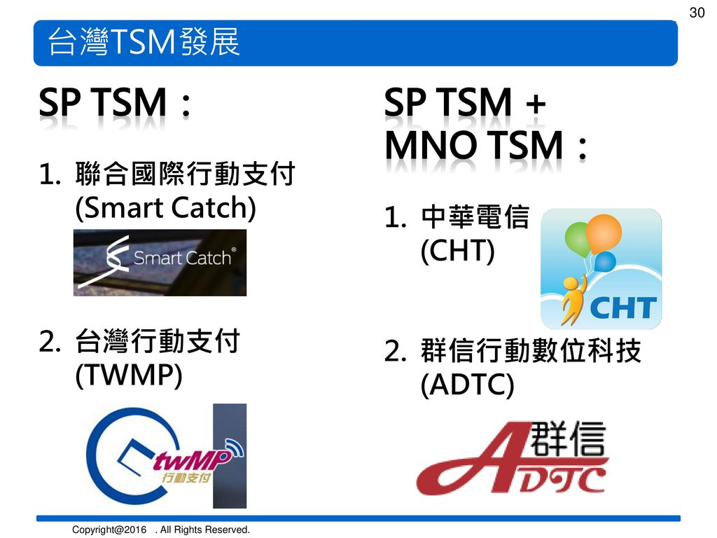 SP TSM: SP TSM + MNO TSM: 台灣TSM發展 聯合國際行動支付 (Smart Catch) 中華電信 (CHT)