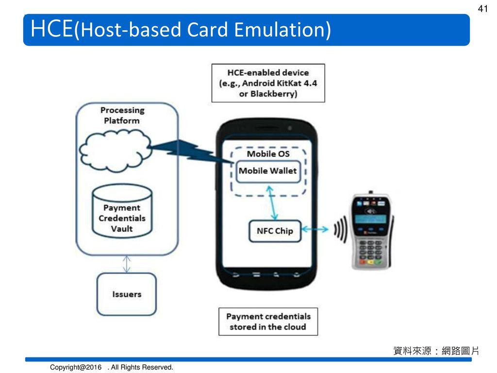HCE(Host-based Card Emulation)