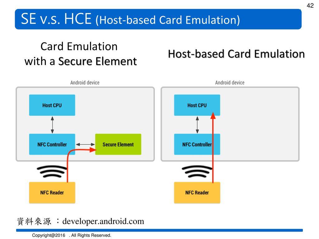 SE v.s. HCE (Host-based Card Emulation)