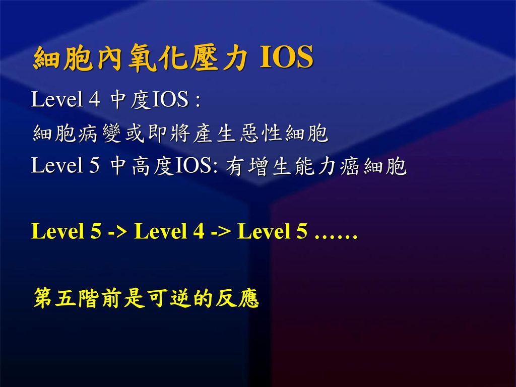 細胞內氧化壓力 IOS Level 4 中度IOS : 細胞病變或即將產生惡性細胞 Level 5 中高度IOS: 有增生能力癌細胞 Level 5 -> Level 4 -> Level 5 …… 第五階前是可逆的反應