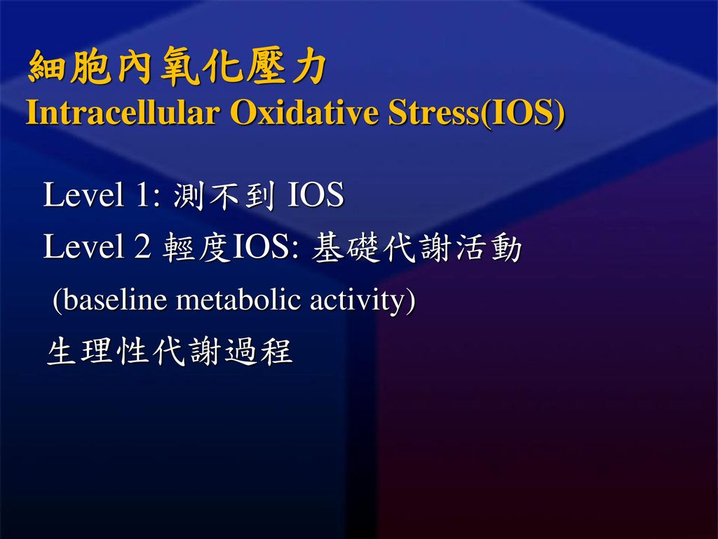 細胞內氧化壓力 Intracellular Oxidative Stress(IOS)