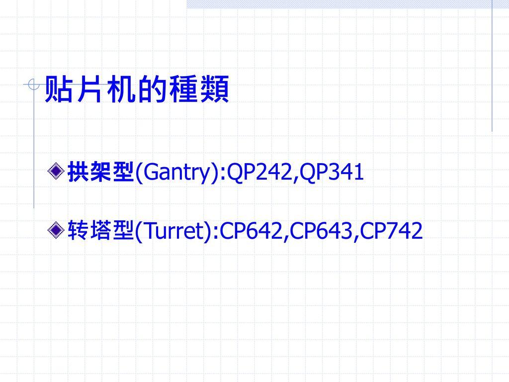 贴片机的種類 拱架型(Gantry):QP242,QP341 转塔型(Turret):CP642,CP643,CP742