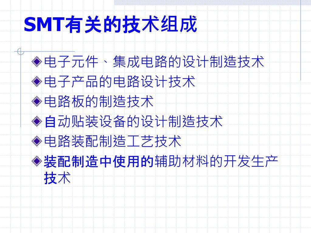 SMT有关的技术组成 电子元件、集成电路的设计制造技术 电子产品的电路设计技术 电路板的制造技术 自动贴装设备的设计制造技术