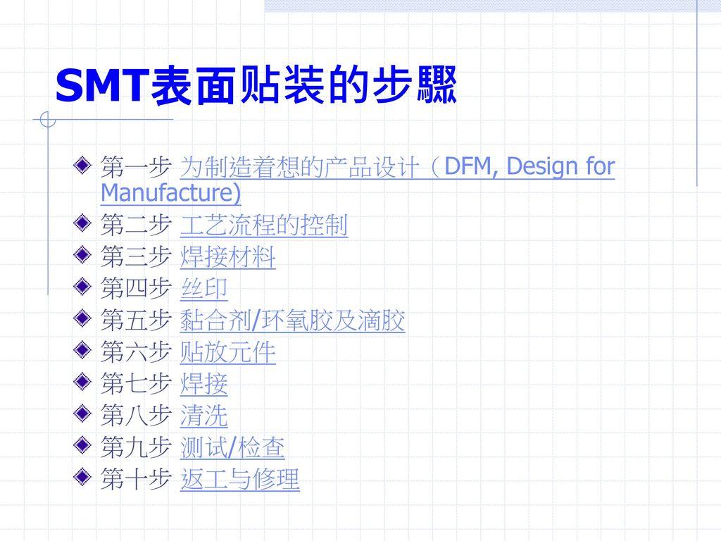 SMT表面贴装的步驟 第一步 为制造着想的产品设计(DFM, Design for Manufacture) 第二步 工艺流程的控制