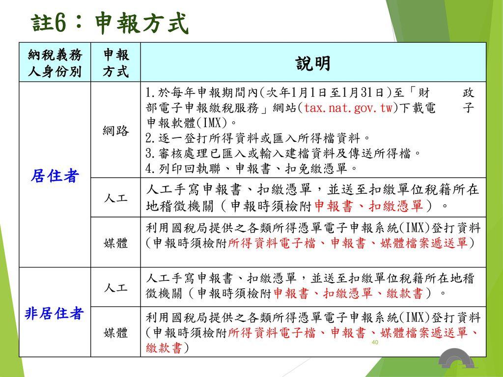 註6:申報方式 說明 居住者 非居住者 納稅義務人身份別 申報方式 網路