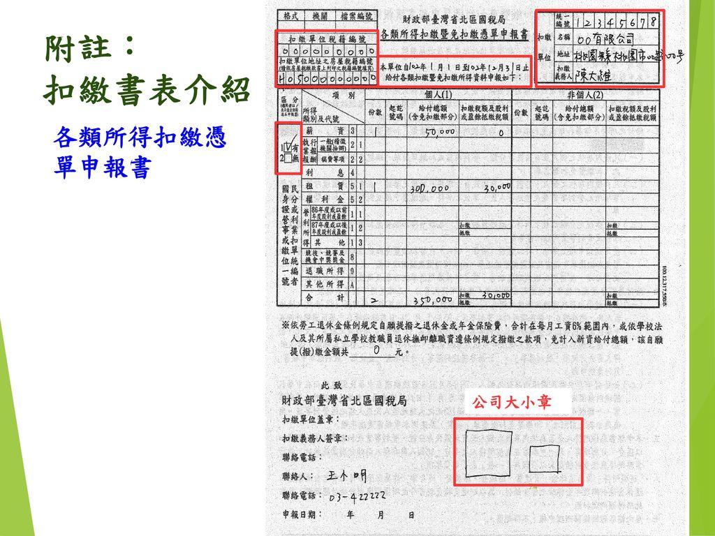 附註: 扣繳書表介紹 各類所得扣繳憑單申報書 公司大小章 74 74 74