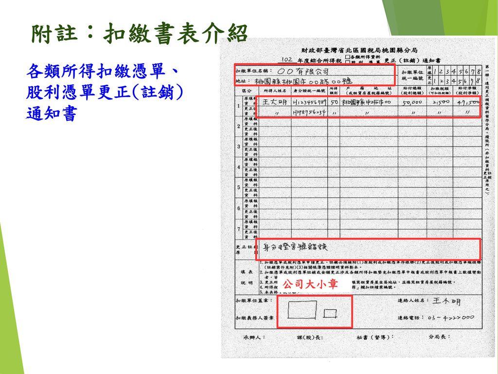 附註:扣繳書表介紹 各類所得扣繳憑單、股利憑單更正(註銷)通知書 公司大小章 81