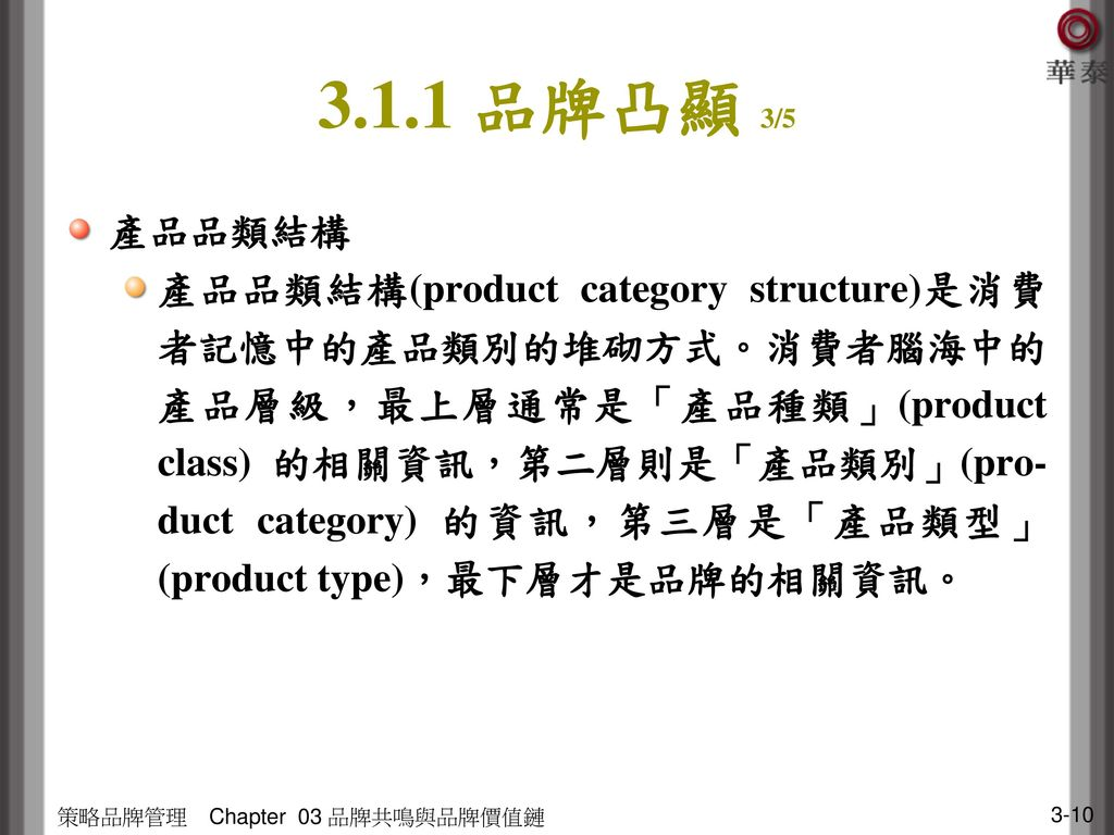 3.1.1 品牌凸顯 3/5 產品品類結構.