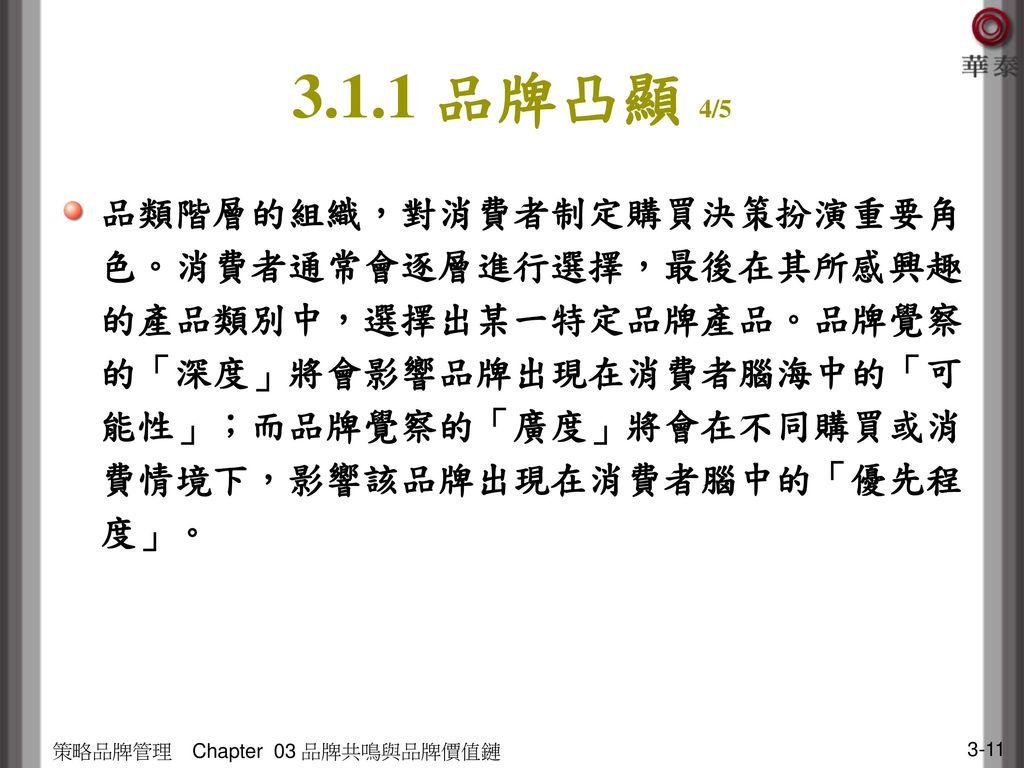 3.1.1 品牌凸顯 4/5