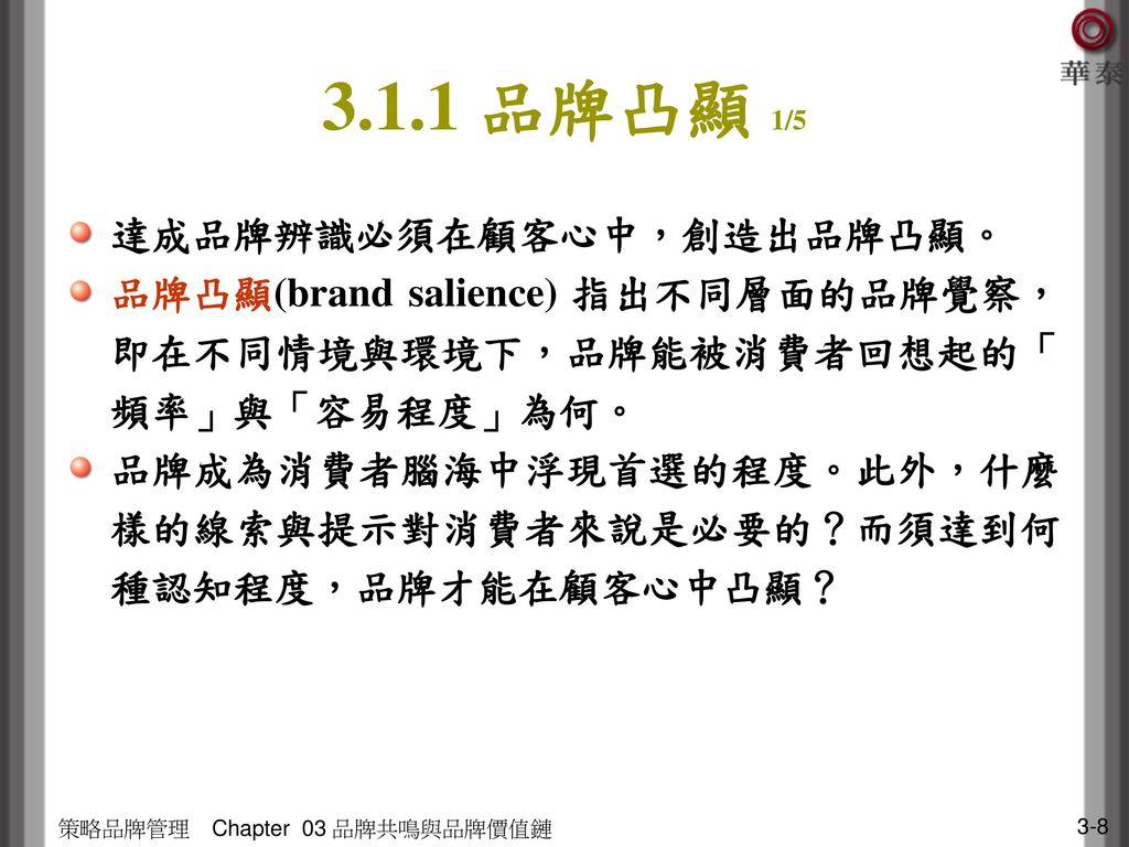 3.1.1 品牌凸顯 1/5 達成品牌辨識必須在顧客心中,創造出品牌凸顯。