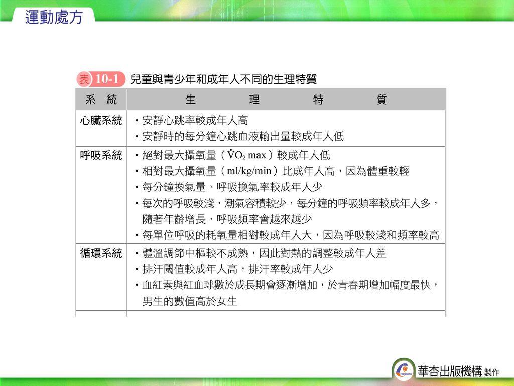 表10-1兒童與青少年和成年人不同的生理特質