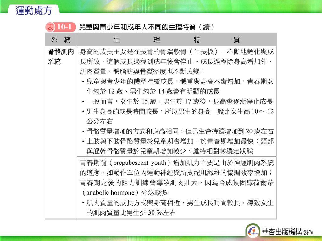 表10-1兒童與青少年和成年人不同的生理特質(續)