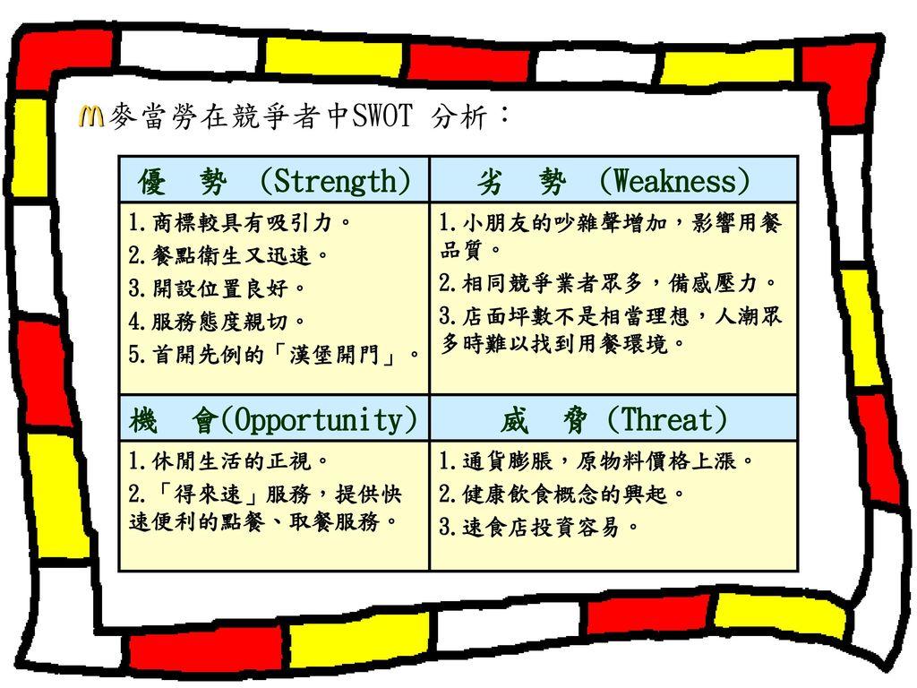 麥當勞在競爭者中SWOT 分析: 優 勢 (Strength) 劣 勢 (Weakness) 機 會(Opportunity)