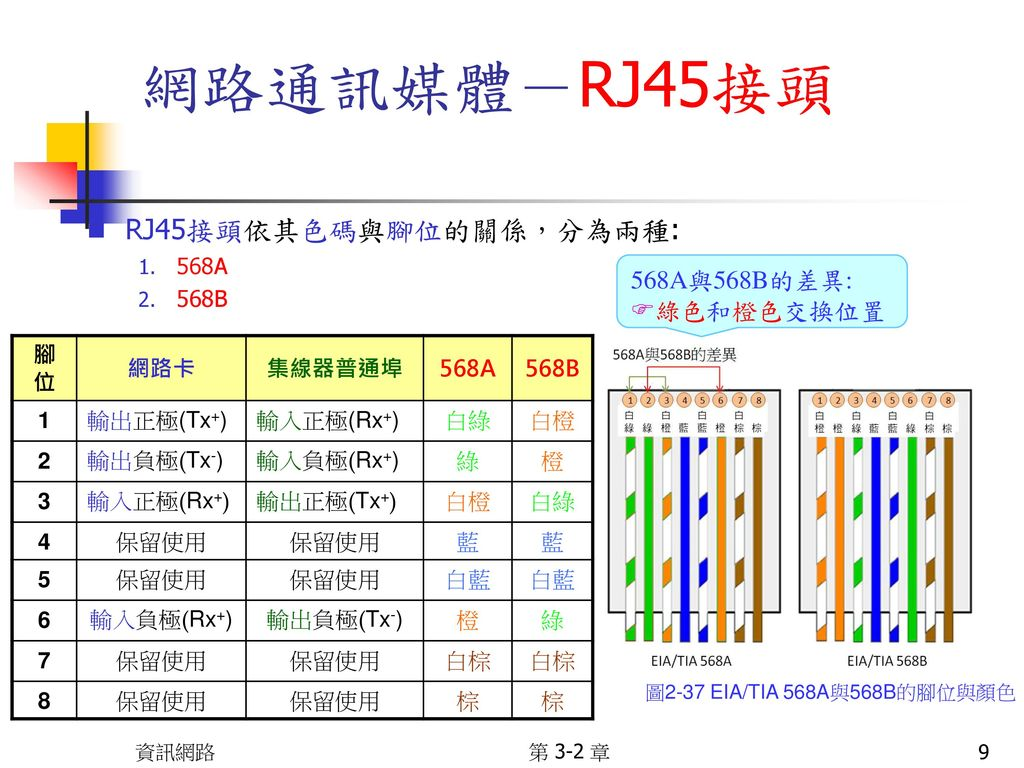 Cat 6 Wiring Diagrams 568a Vs 568b Ideal Enthusiast Scheme Luxury Component Best Images For Diagram Oursweetbakeshop Info And Schemes Cable