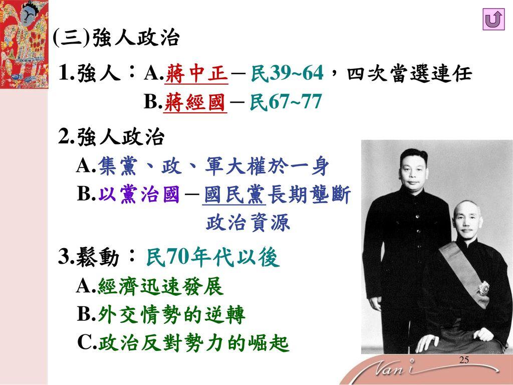 (三)強人政治 1.強人:A.蔣中正-民39~64,四次當選連任 B.蔣經國-民67~77. 2.強人政治 A.集黨、政、軍大權於一身 B.以黨治國-國民黨長期壟斷 政治資源.