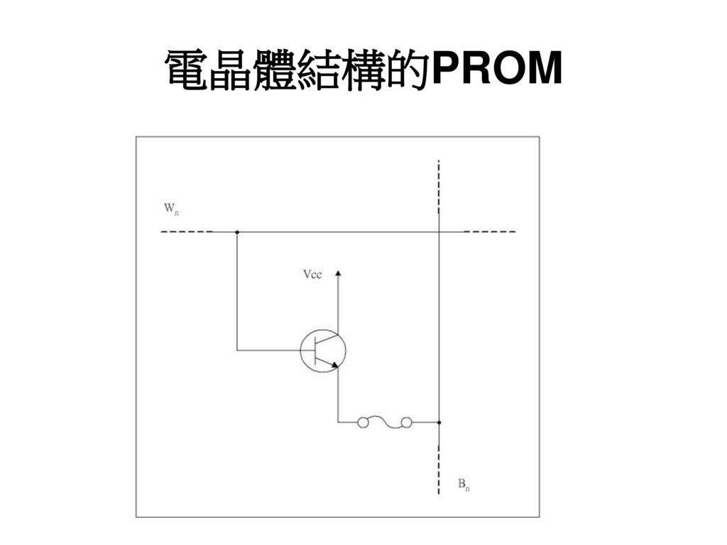 電晶體結構的PROM