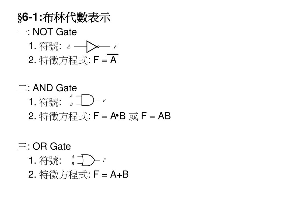 §6-1:布林代數表示 一: NOT Gate 1. 符號: 2. 特徵方程式: F = A 二: AND Gate