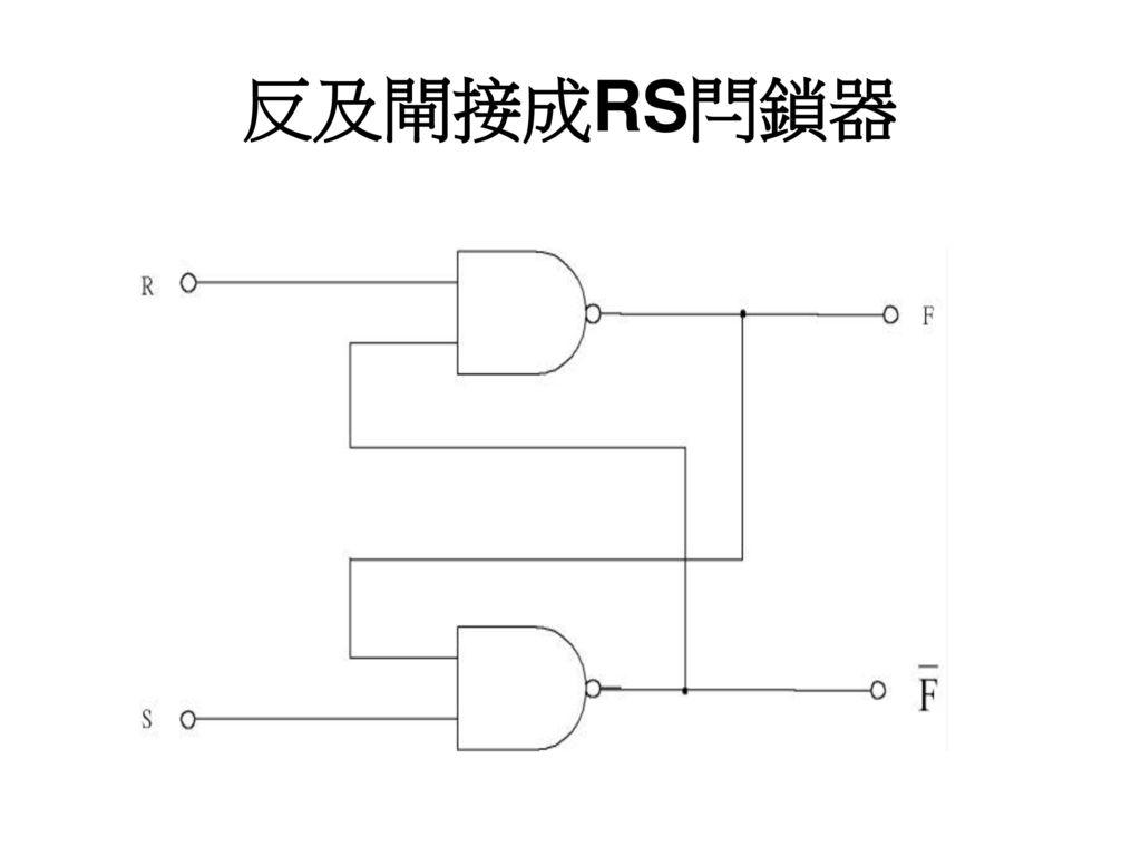 反及閘接成RS閂鎖器