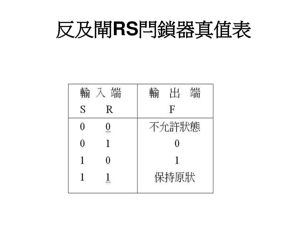 反及閘RS閂鎖器真值表
