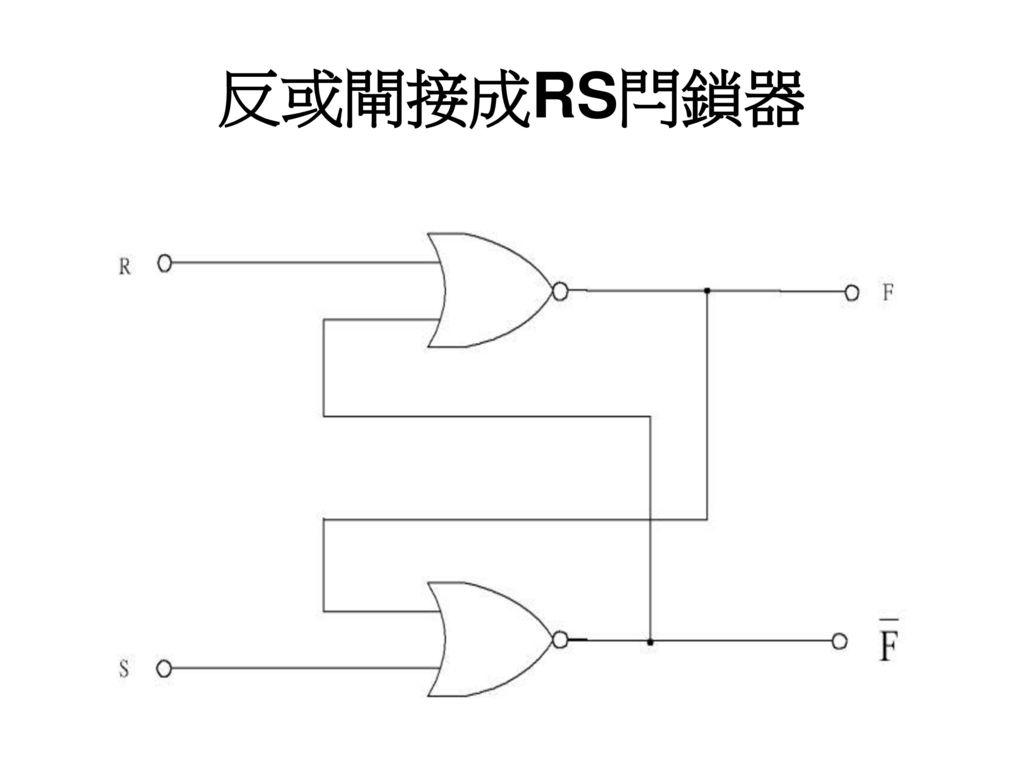 反或閘接成RS閂鎖器
