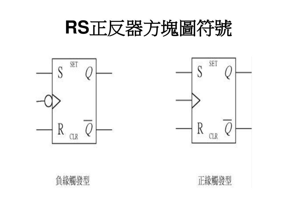 RS正反器方塊圖符號