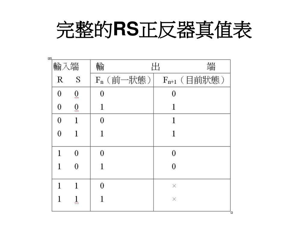 完整的RS正反器真值表