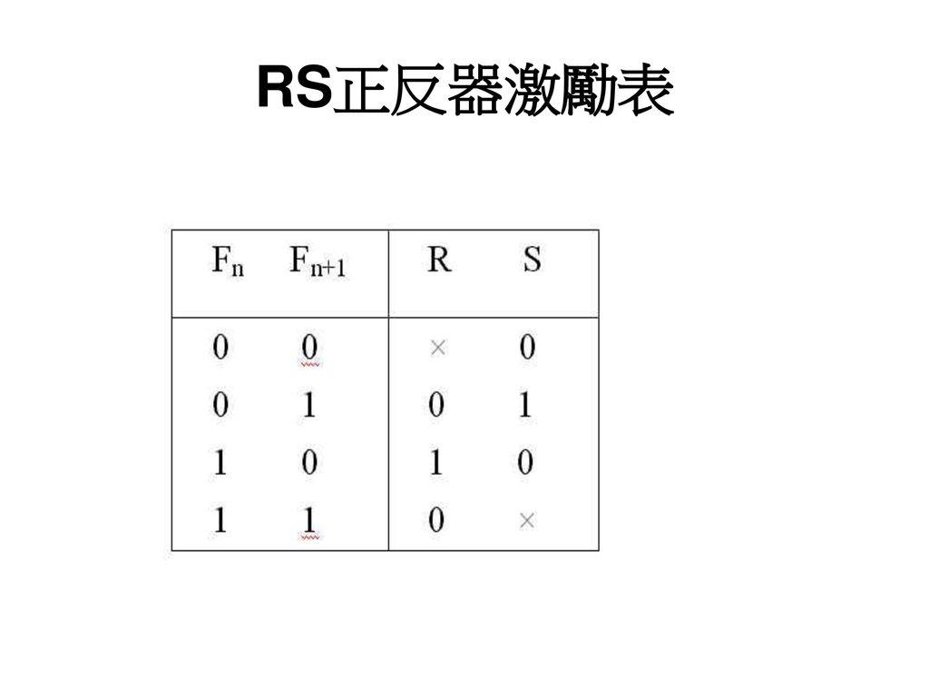 RS正反器激勵表