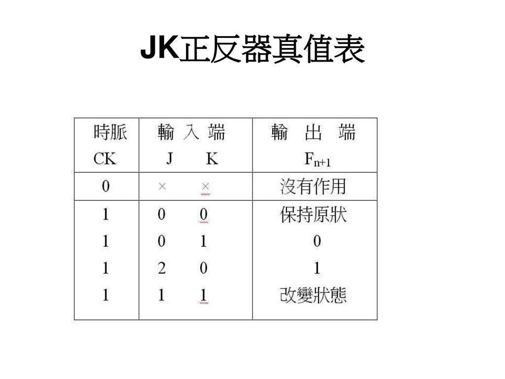 JK正反器真值表