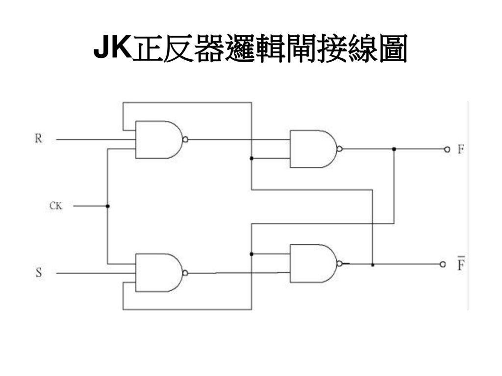 JK正反器邏輯閘接線圖