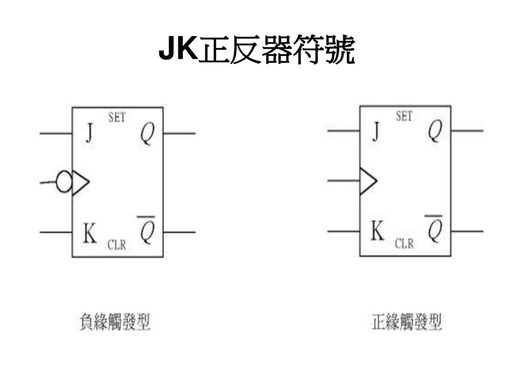 JK正反器符號