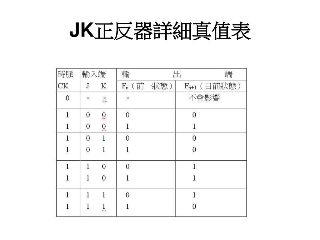 JK正反器詳細真值表