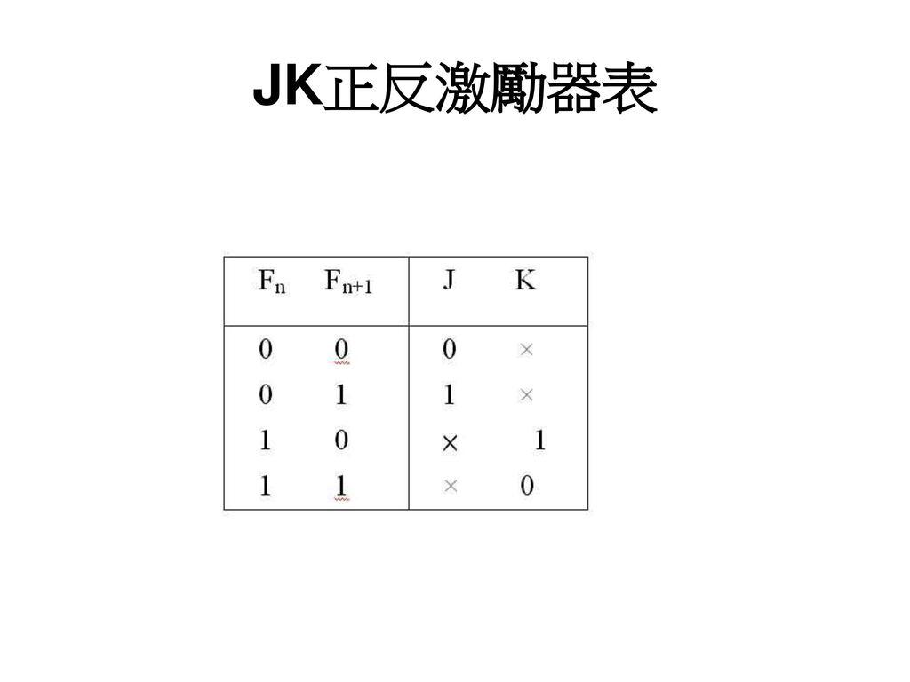JK正反激勵器表