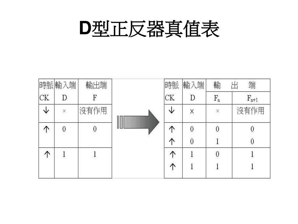 D型正反器真值表