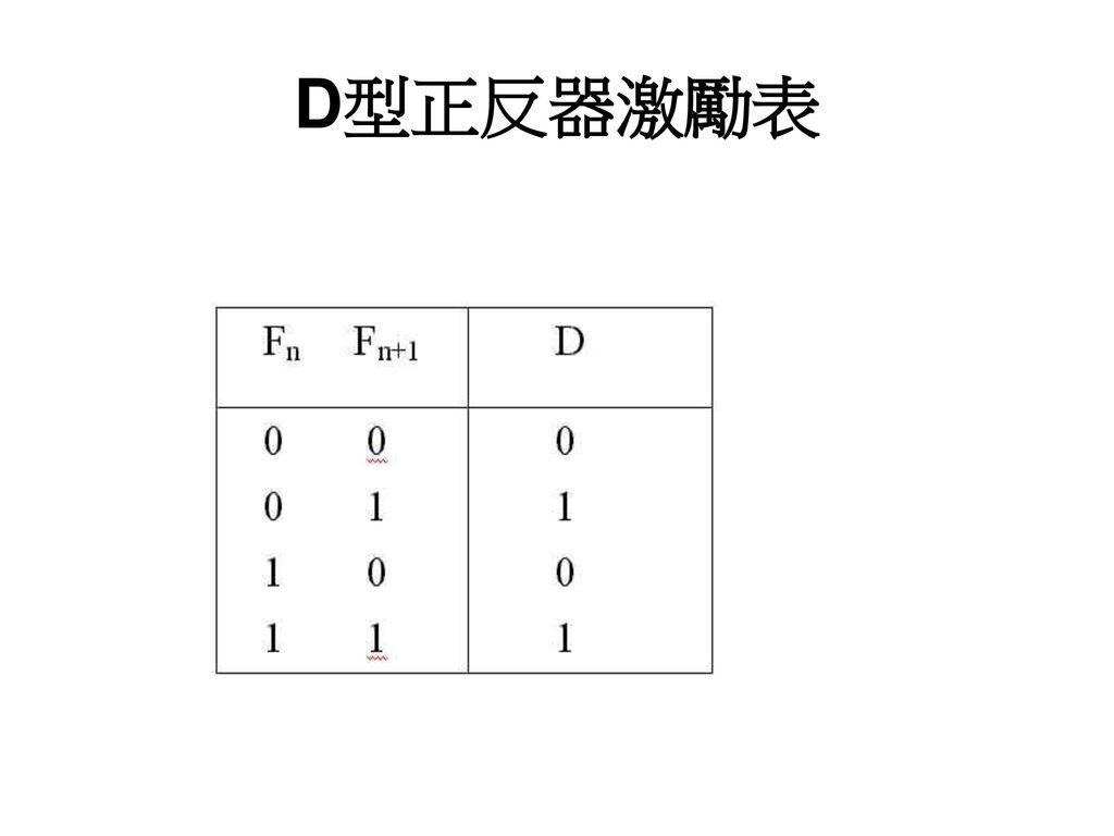 D型正反器激勵表