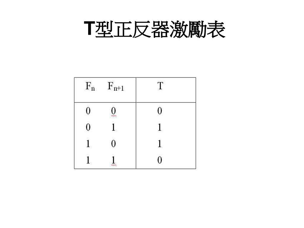 T型正反器激勵表
