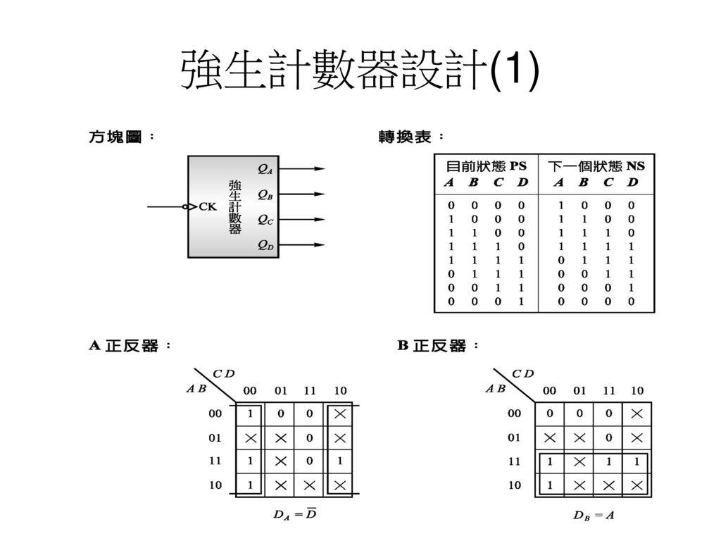 強生計數器設計(1)