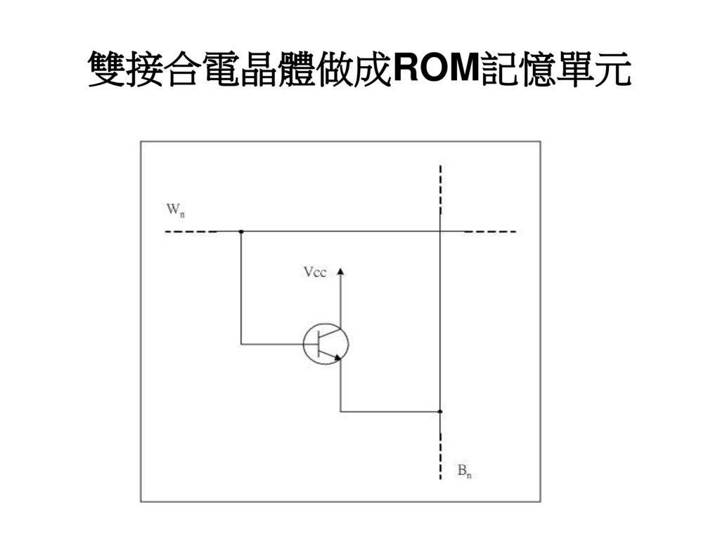 雙接合電晶體做成ROM記憶單元