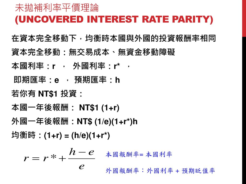 未拋補利率平價理論 (UNCOVERED INTEREST RATE PARITY)