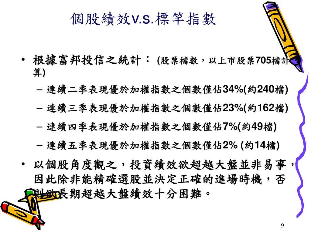 個股績效v.s.標竿指數 根據富邦投信之統計: (股票檔數,以上市股票705檔計算)