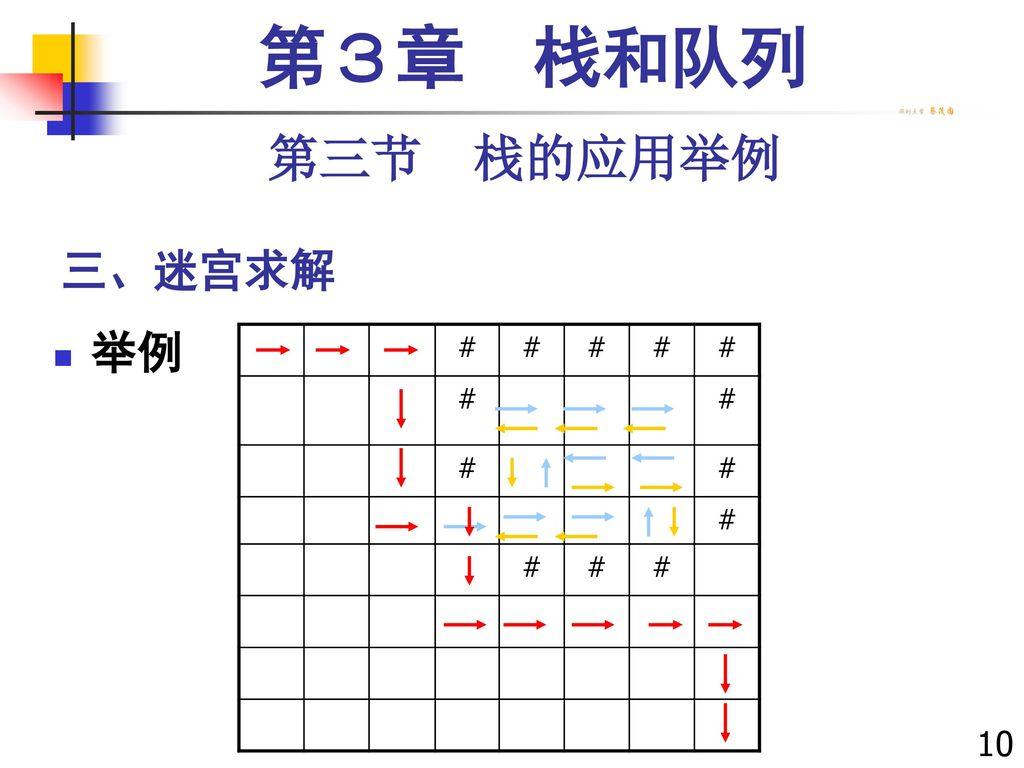 第3章 栈和队列 第三节 栈的应用举例 三、迷宫求解 举例 # 101101