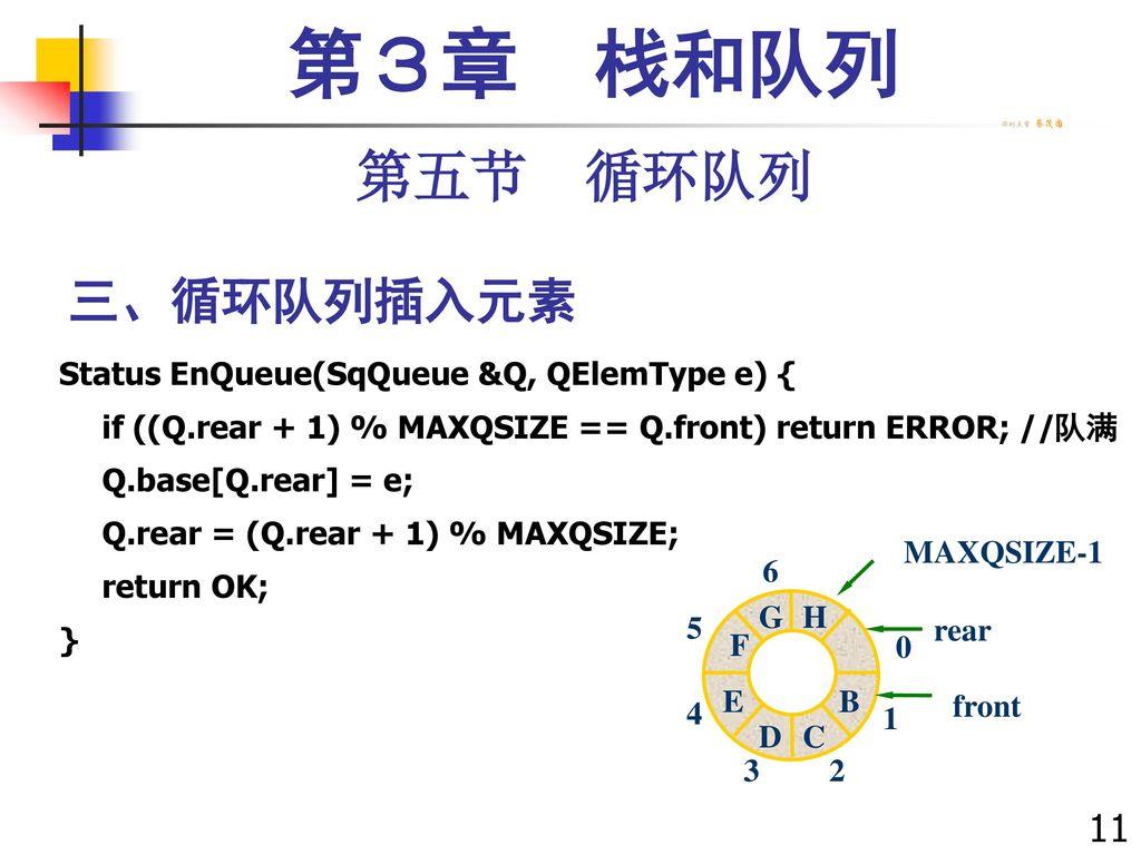 第3章 栈和队列 第五节 循环队列 三、循环队列插入元素 115115
