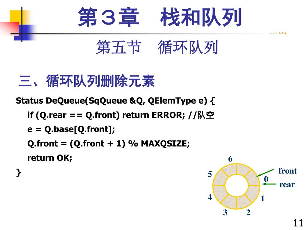 第3章 栈和队列 第五节 循环队列 三、循环队列删除元素 116116