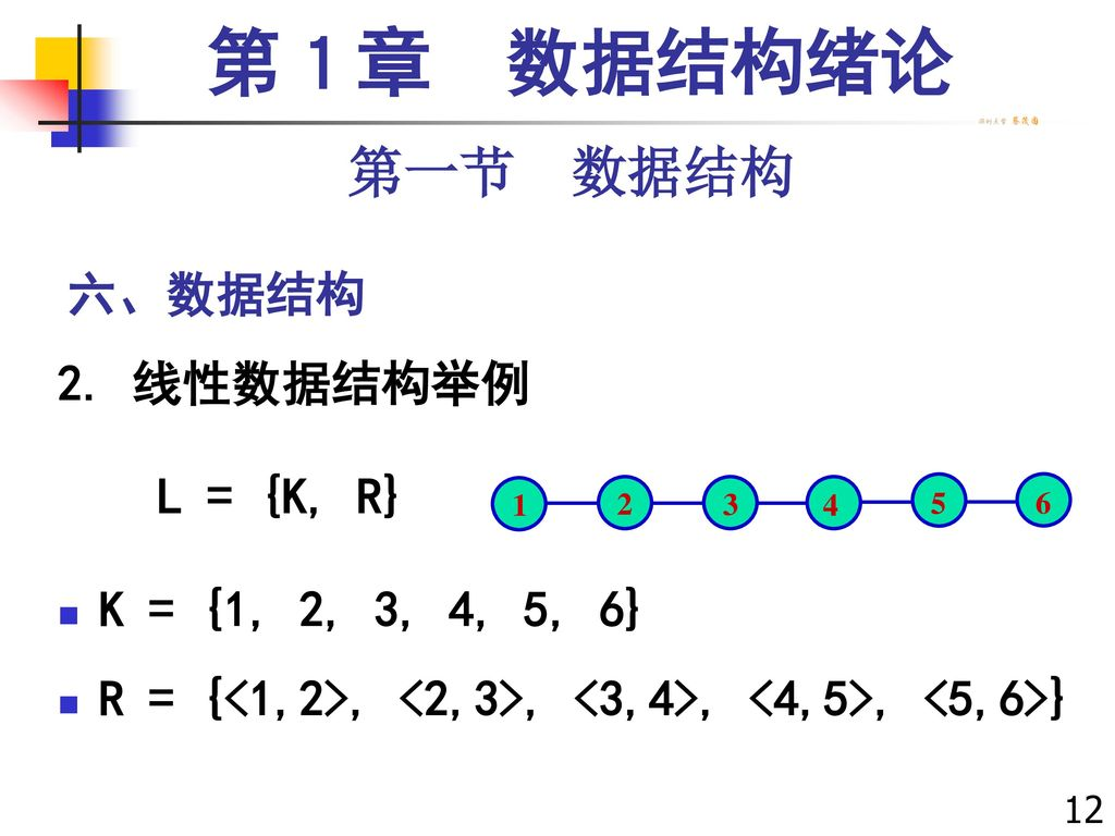 第1章 数据结构绪论 第一节 数据结构 六、数据结构 2. 线性数据结构举例 L = {K, R}