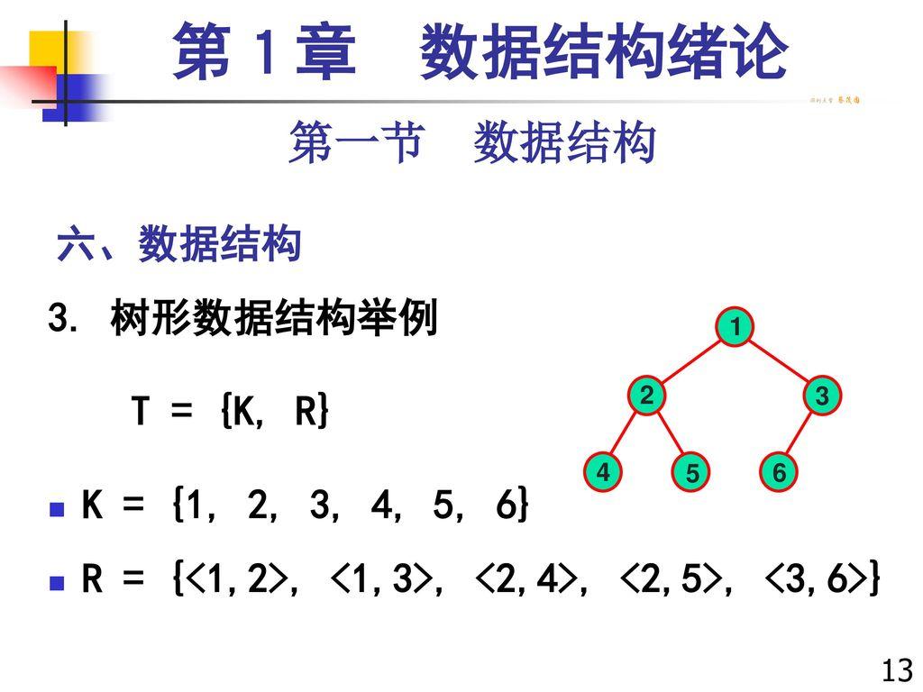 第1章 数据结构绪论 第一节 数据结构 六、数据结构 3. 树形数据结构举例 T = {K, R}