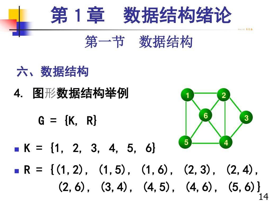 第1章 数据结构绪论 第一节 数据结构 六、数据结构 4. 图形数据结构举例 G = {K, R}